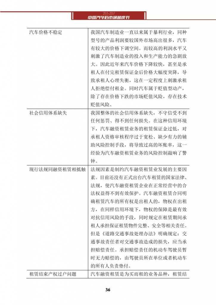 2013-2017中国汽车后市场蓝皮书_000049