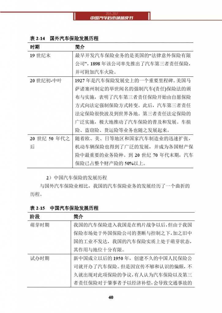 2013-2017中国汽车后市场蓝皮书_000053
