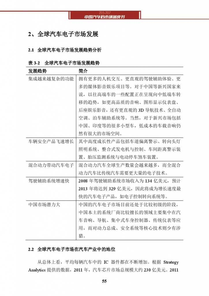 2013-2017中国汽车后市场蓝皮书_000068