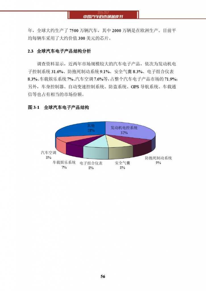2013-2017中国汽车后市场蓝皮书_000069