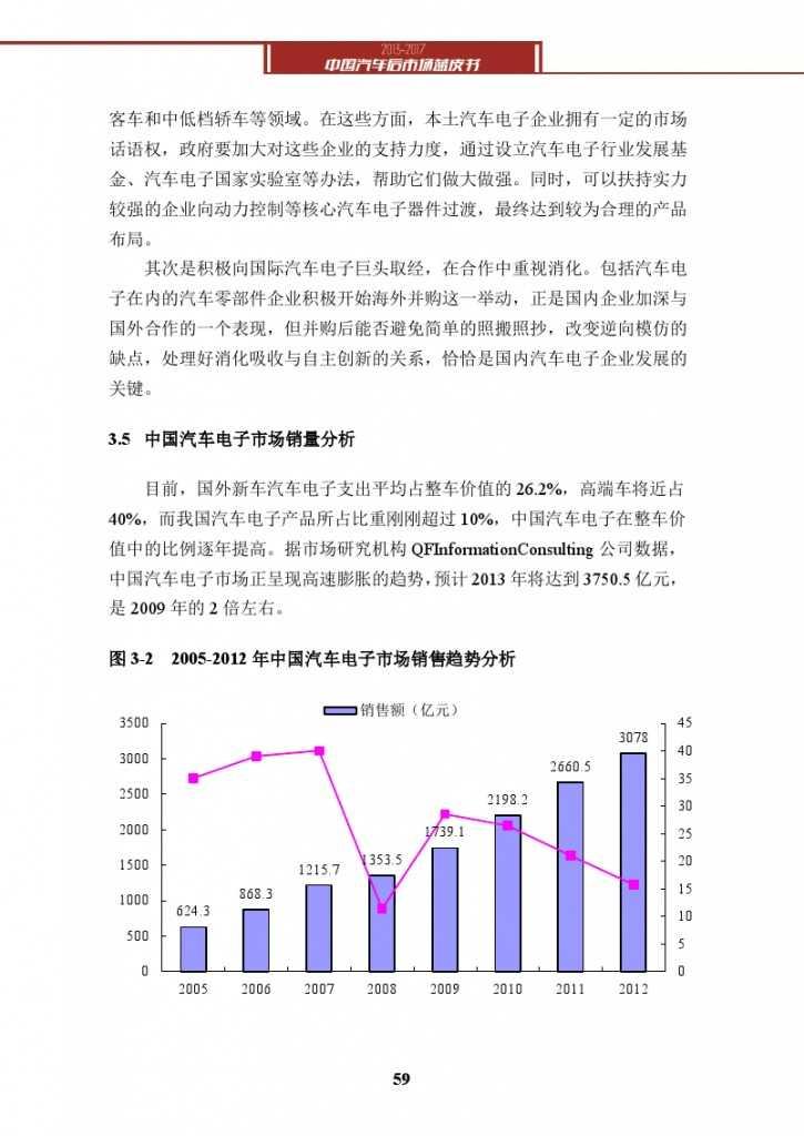 2013-2017中国汽车后市场蓝皮书_000072