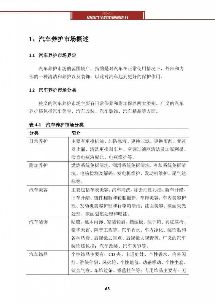 2013-2017中国汽车后市场蓝皮书_000076