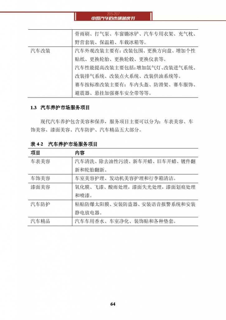 2013-2017中国汽车后市场蓝皮书_000077