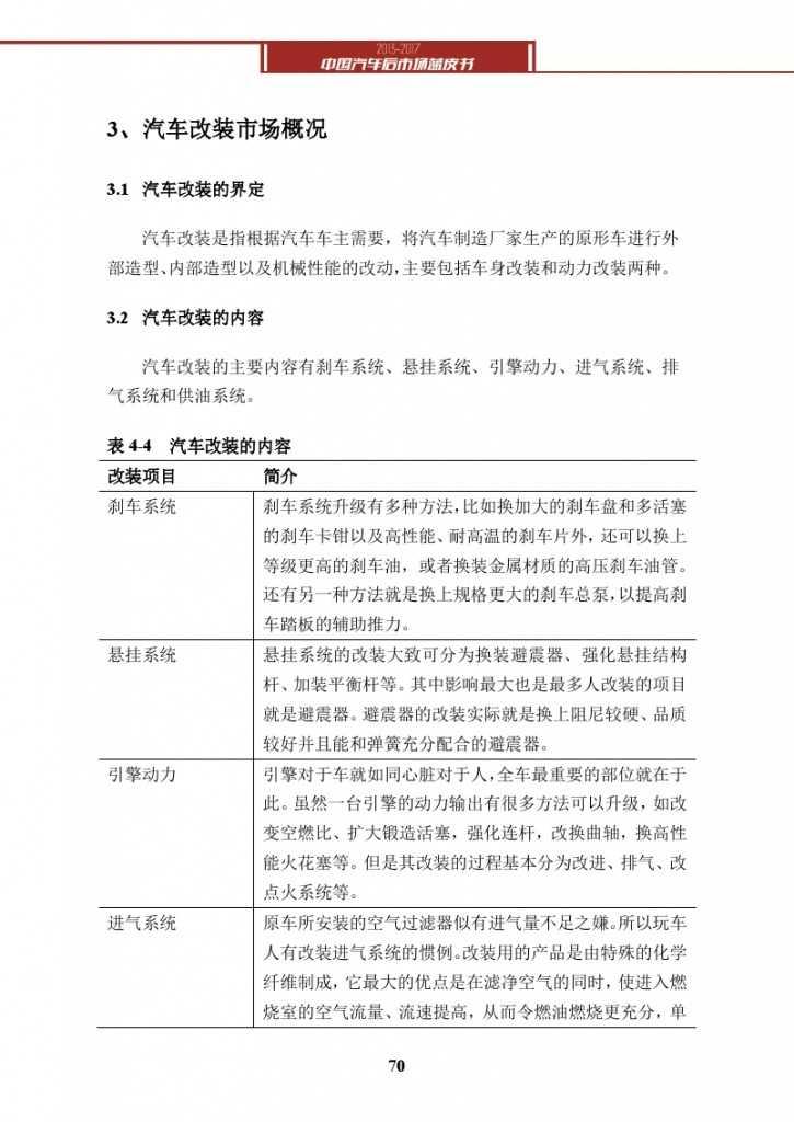 2013-2017中国汽车后市场蓝皮书_000083