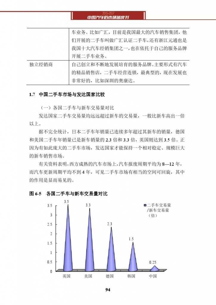 2013-2017中国汽车后市场蓝皮书_000107
