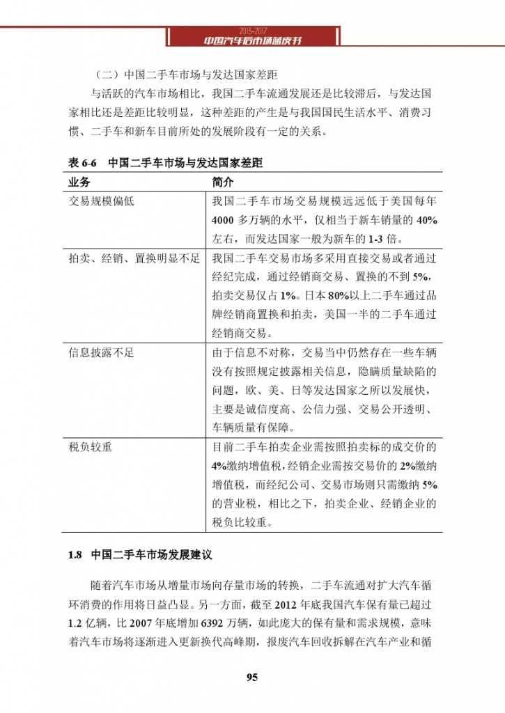 2013-2017中国汽车后市场蓝皮书_000108