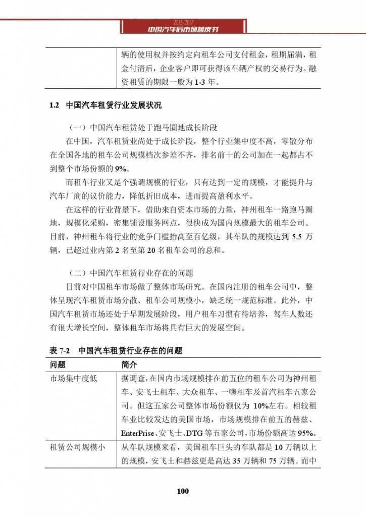 2013-2017中国汽车后市场蓝皮书_000113
