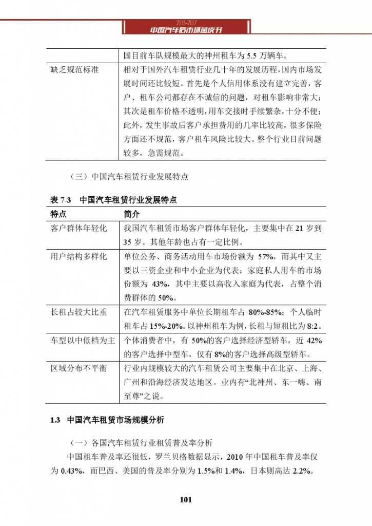2013-2017中国汽车后市场蓝皮书_000114
