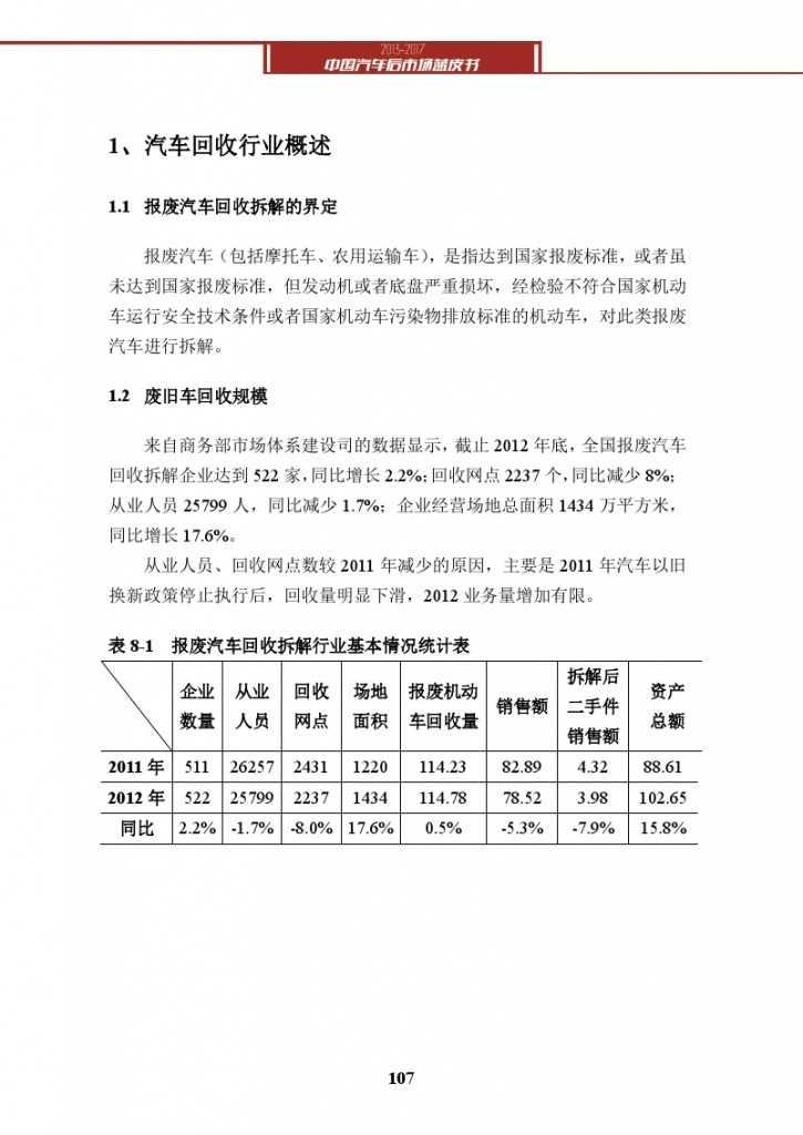 2013-2017中国汽车后市场蓝皮书_000120