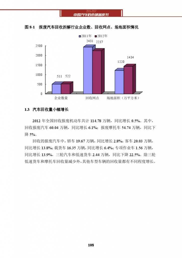 2013-2017中国汽车后市场蓝皮书_000121