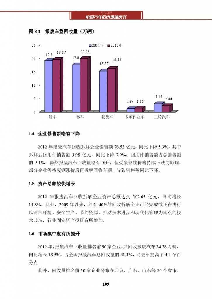 2013-2017中国汽车后市场蓝皮书_000122