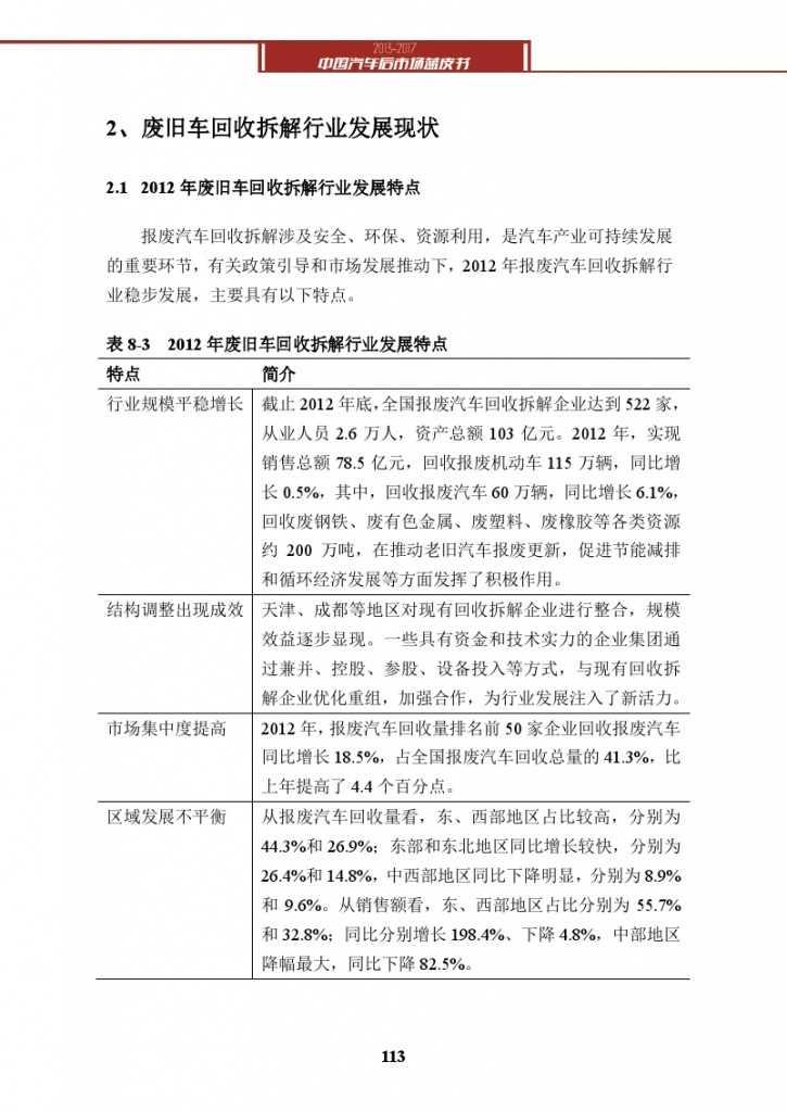 2013-2017中国汽车后市场蓝皮书_000126