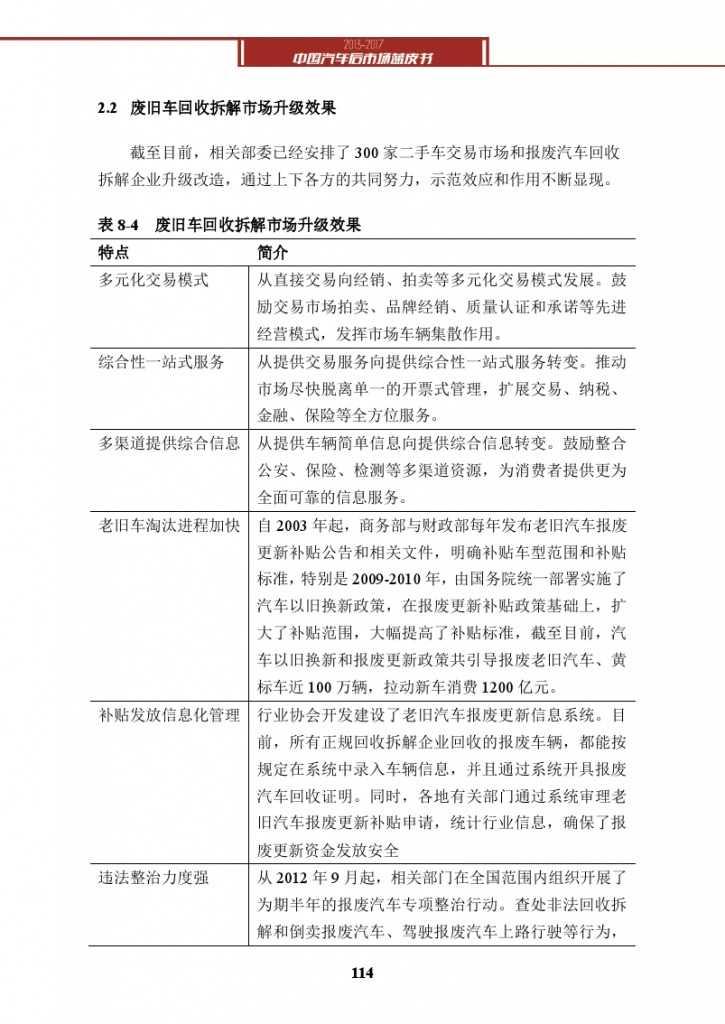 2013-2017中国汽车后市场蓝皮书_000127