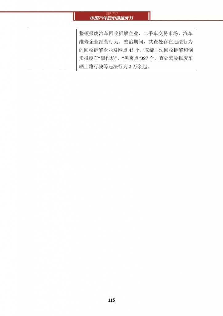 2013-2017中国汽车后市场蓝皮书_000128