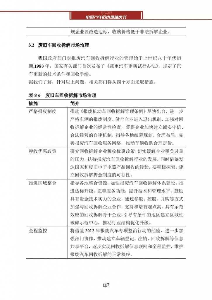 2013-2017中国汽车后市场蓝皮书_000130