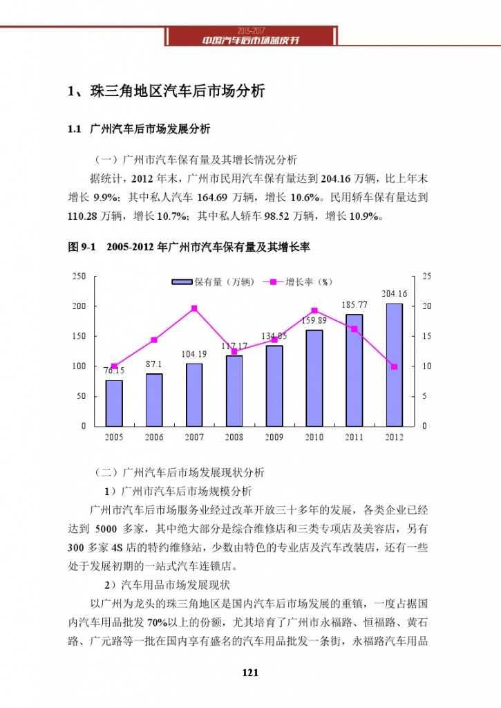2013-2017中国汽车后市场蓝皮书_000134