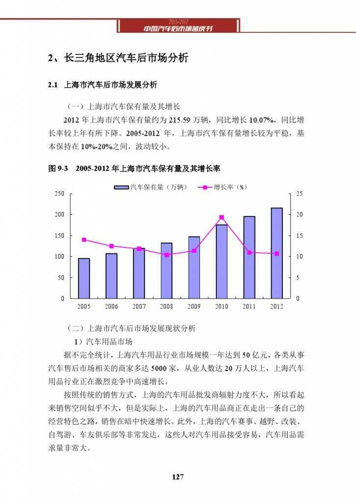 2013-2017中国汽车后市场蓝皮书_000140