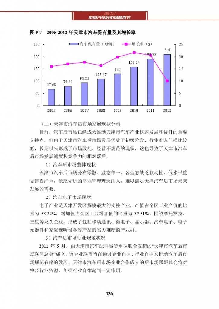 2013-2017中国汽车后市场蓝皮书_000149