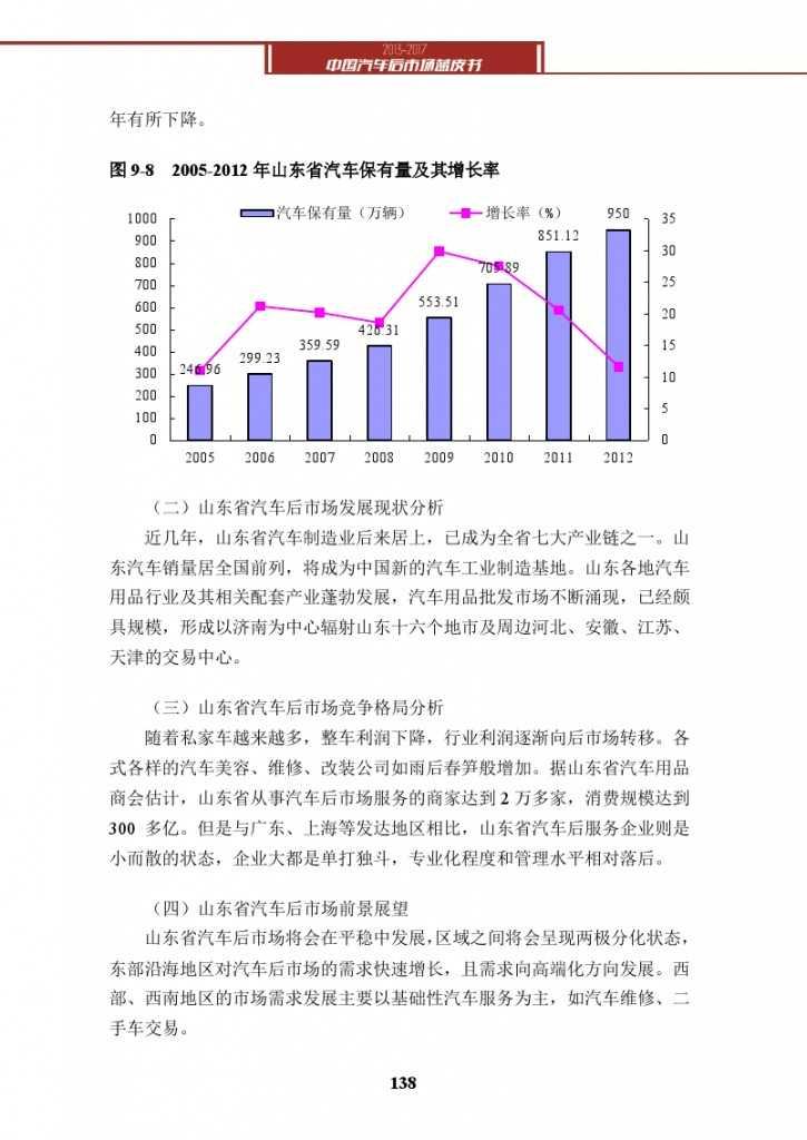 2013-2017中国汽车后市场蓝皮书_000151
