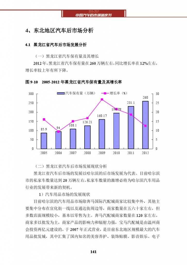 2013-2017中国汽车后市场蓝皮书_000154