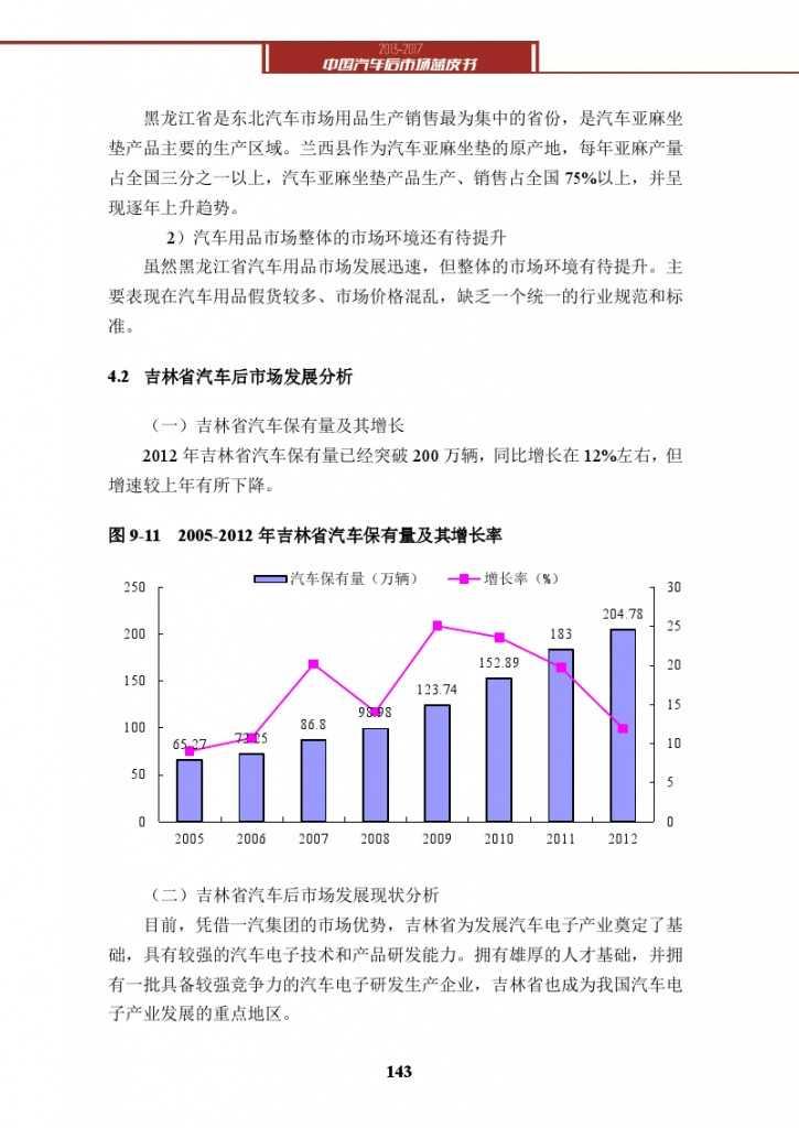 2013-2017中国汽车后市场蓝皮书_000156