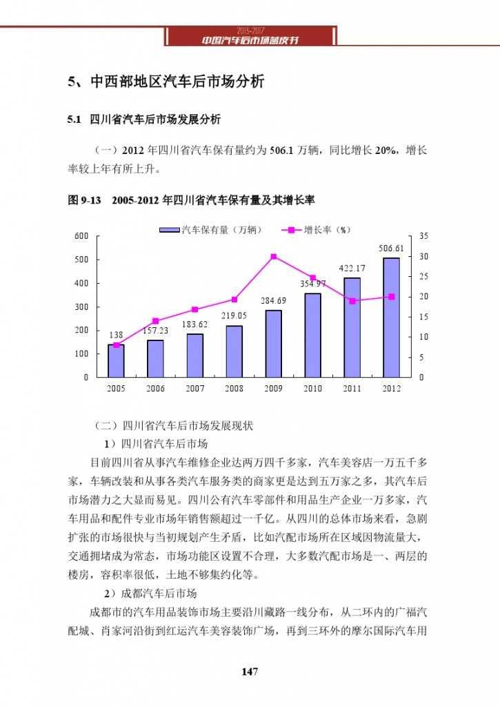 2013-2017中国汽车后市场蓝皮书_000160