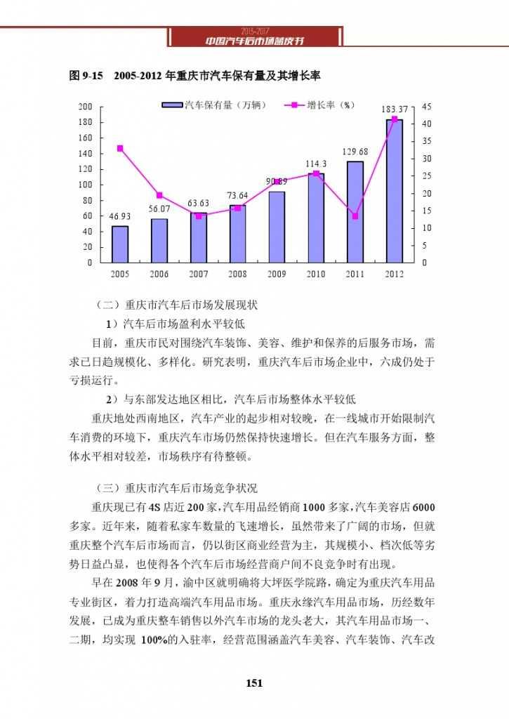 2013-2017中国汽车后市场蓝皮书_000164