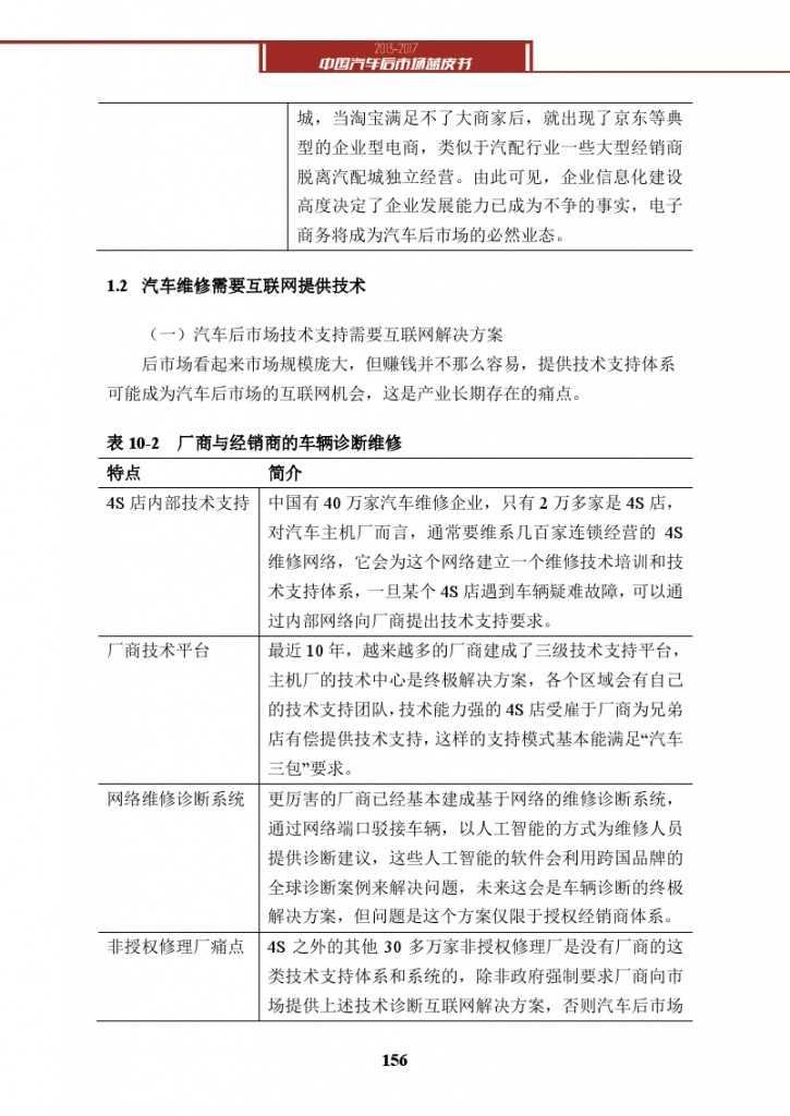 2013-2017中国汽车后市场蓝皮书_000169