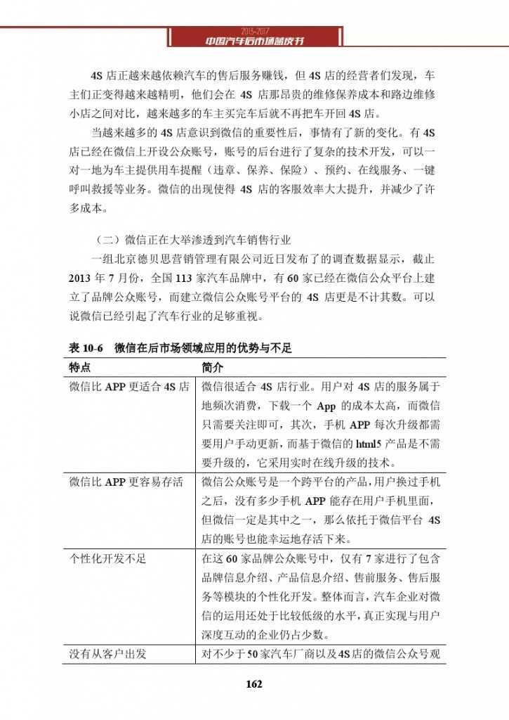2013-2017中国汽车后市场蓝皮书_000175
