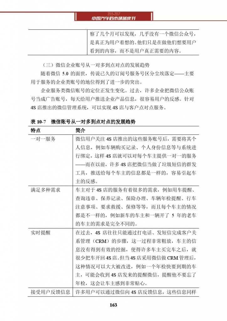 2013-2017中国汽车后市场蓝皮书_000176