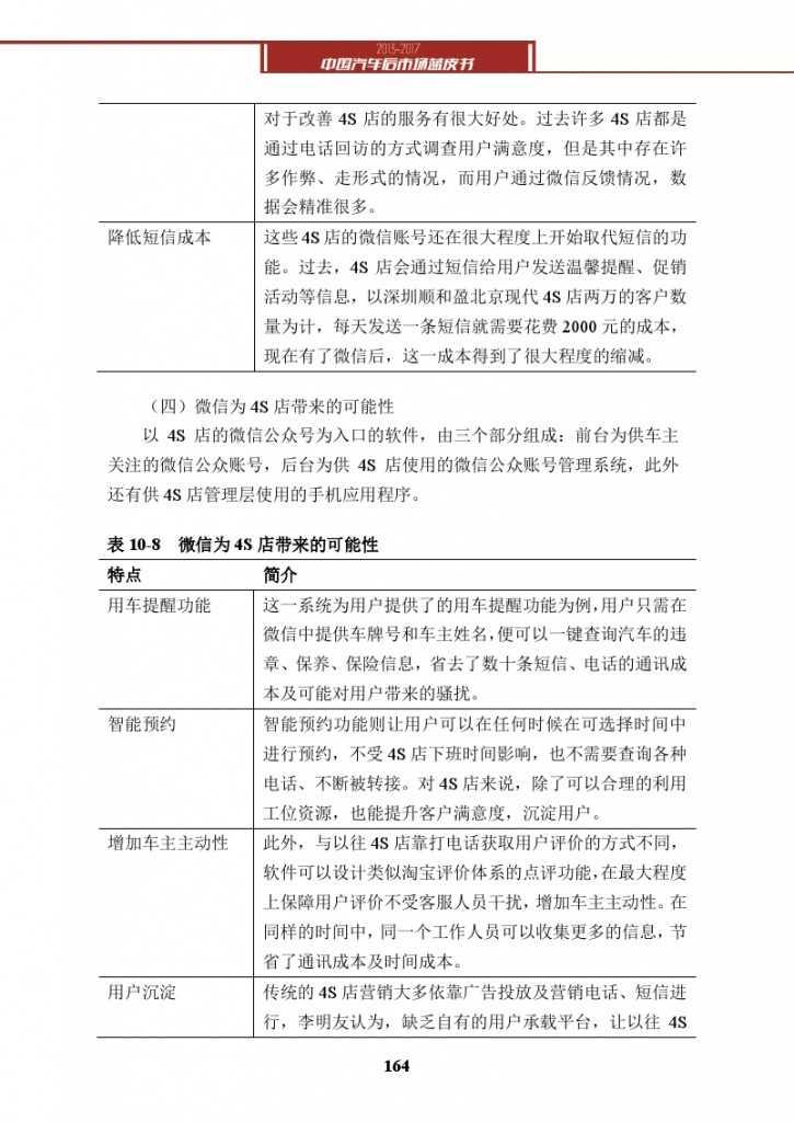 2013-2017中国汽车后市场蓝皮书_000177