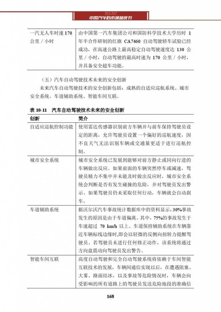 2013-2017中国汽车后市场蓝皮书_000181