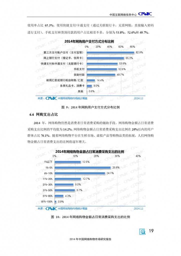 2014 年中国网络购物市场 研究报告_000029
