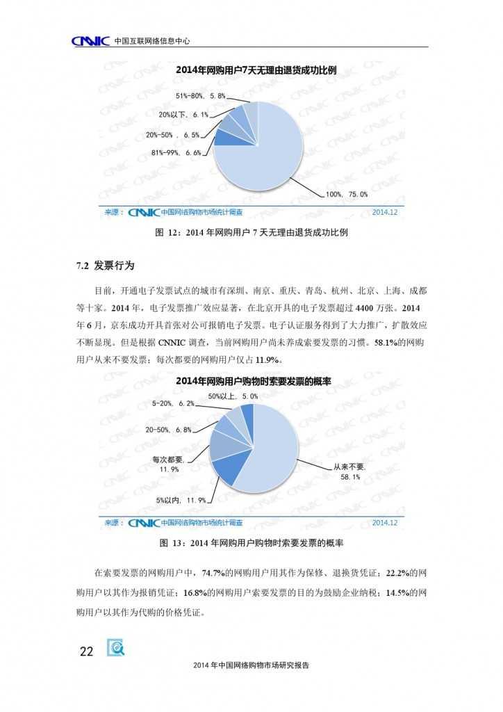 2014 年中国网络购物市场 研究报告_000032