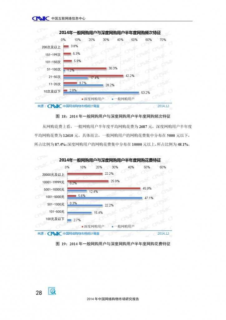 2014 年中国网络购物市场 研究报告_000038