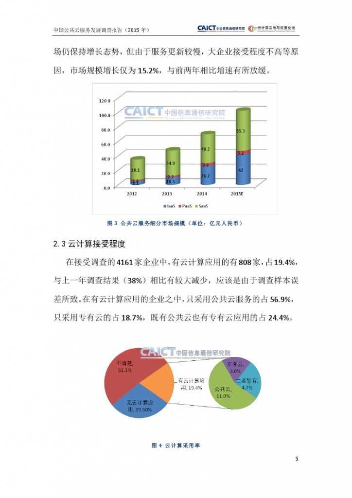 2015年中国公共云服务发展调查报告_000009