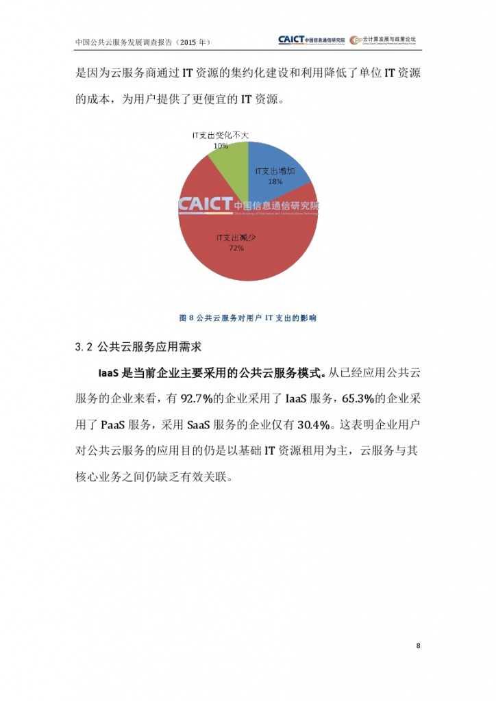 2015年中国公共云服务发展调查报告_000012