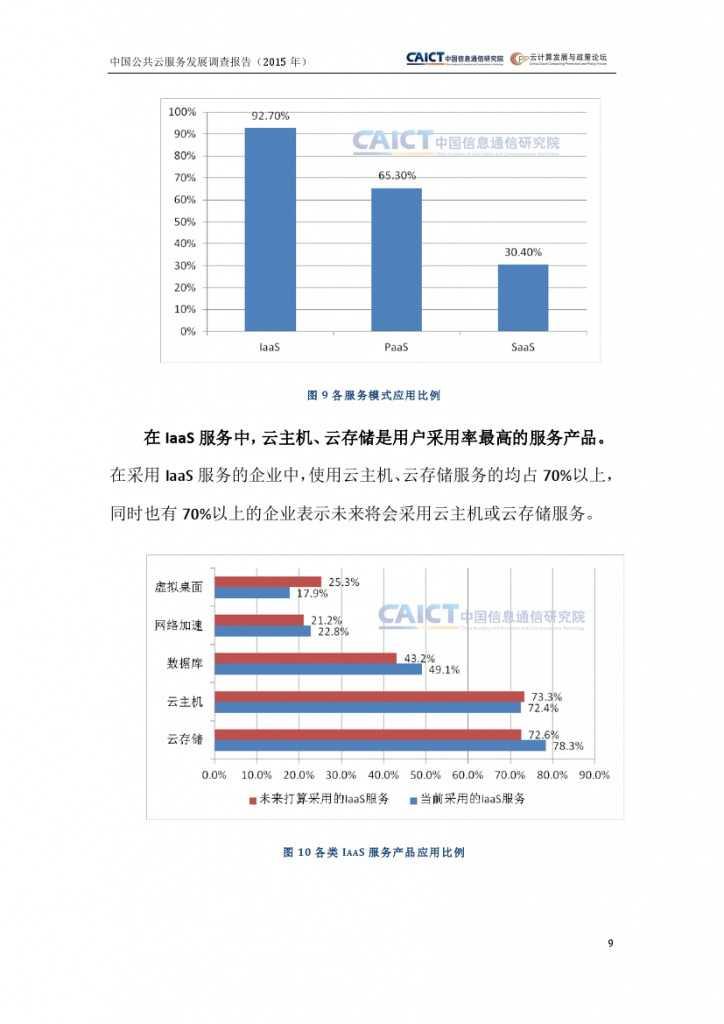 2015年中国公共云服务发展调查报告_000013