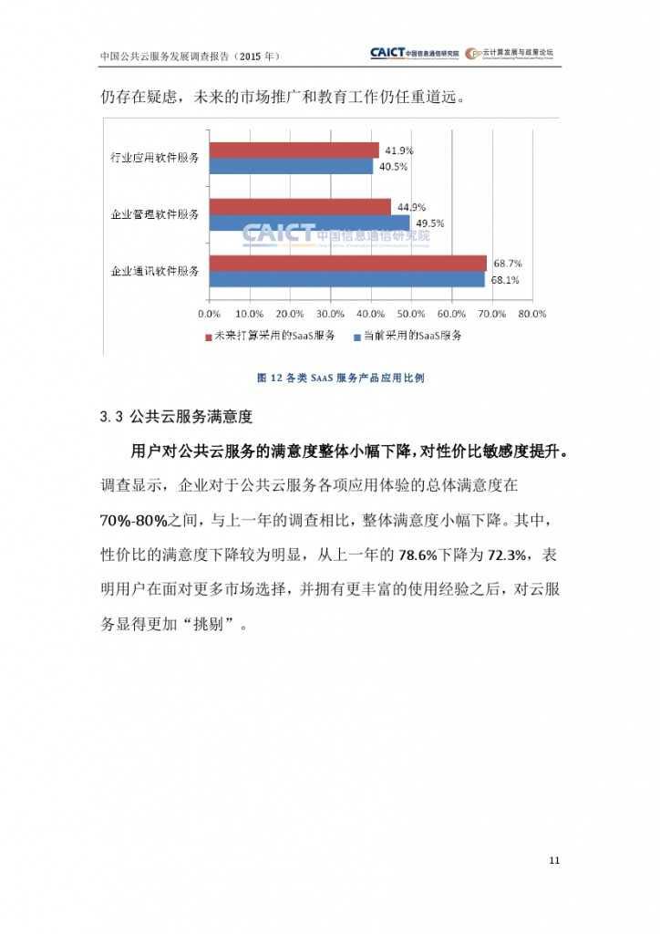 2015年中国公共云服务发展调查报告_000015