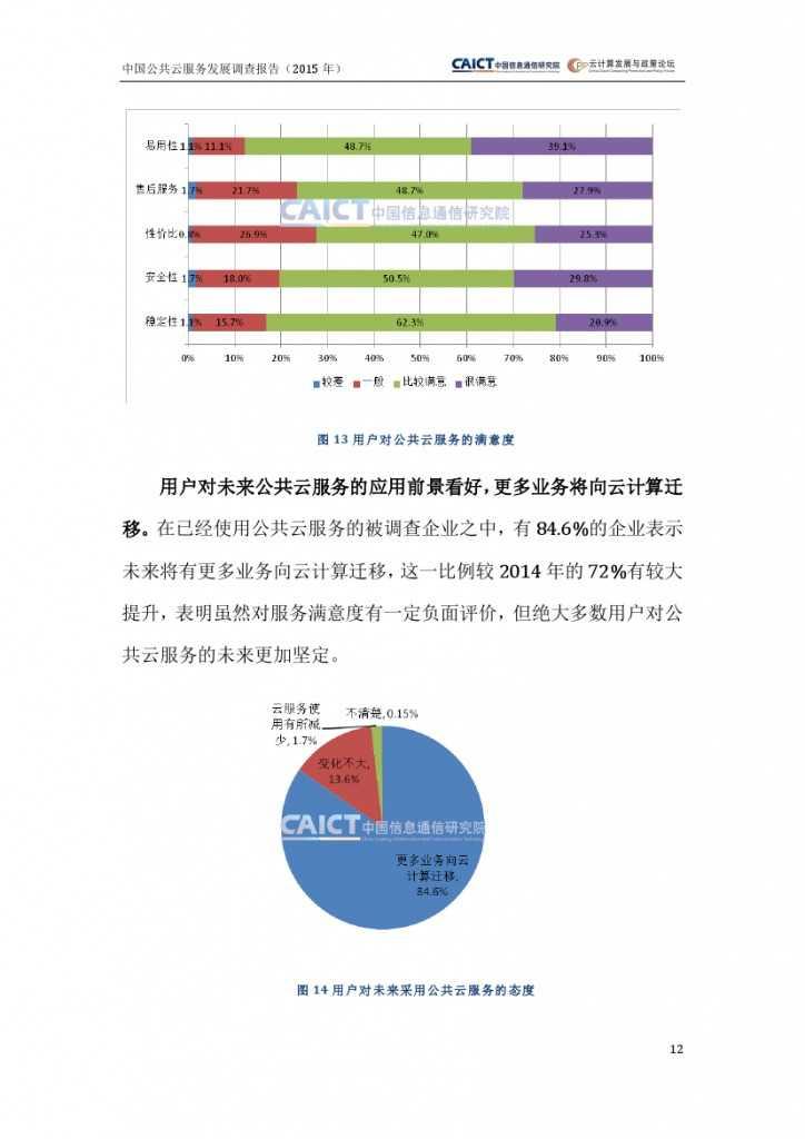 2015年中国公共云服务发展调查报告_000016