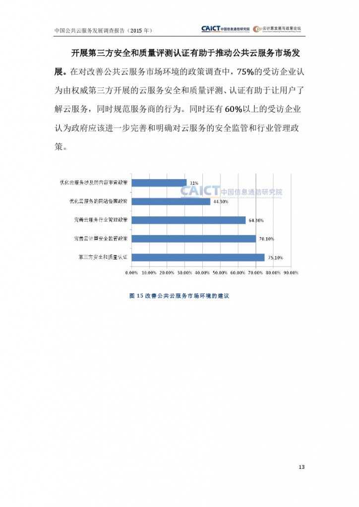 2015年中国公共云服务发展调查报告_000017