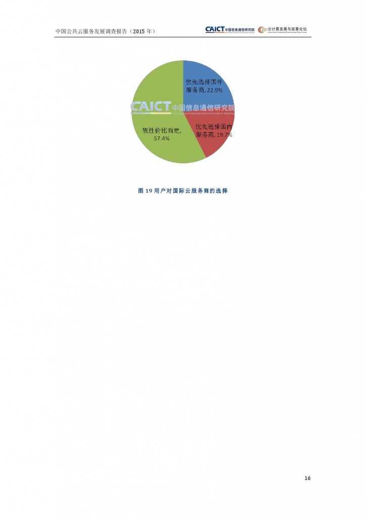 2015年中国公共云服务发展调查报告_000020