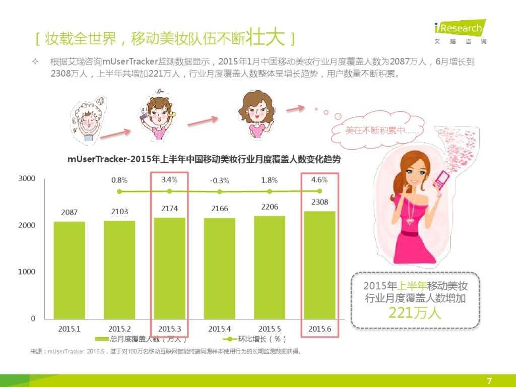2015年中国女性移动美妆用户白皮书_000007