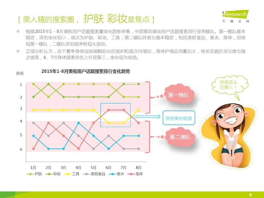 2015年中国女性移动美妆用户白皮书_000009