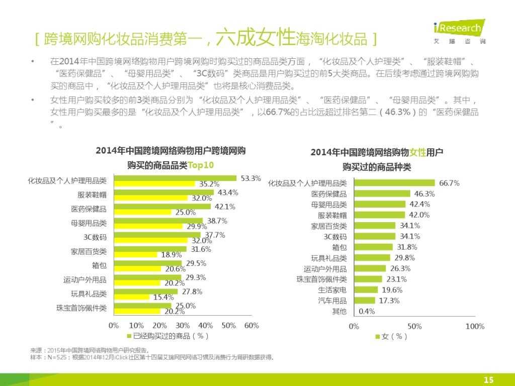 2015年中国女性移动美妆用户白皮书_000015