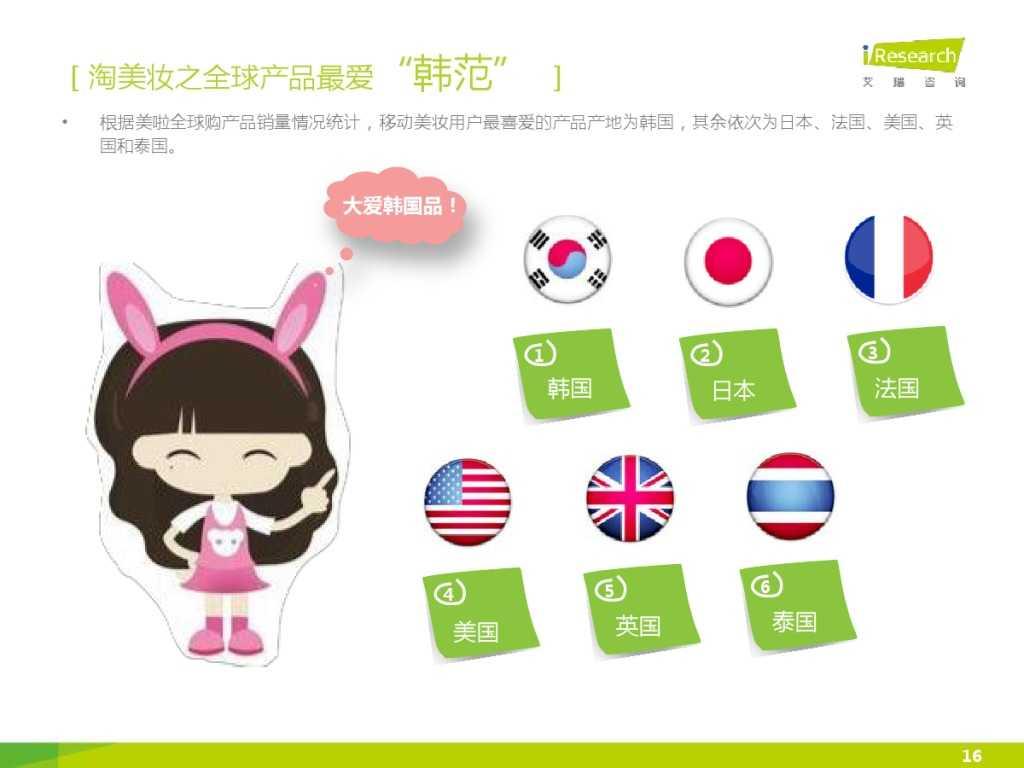 2015年中国女性移动美妆用户白皮书_000016