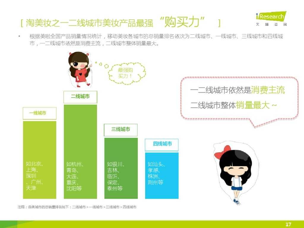 2015年中国女性移动美妆用户白皮书_000017