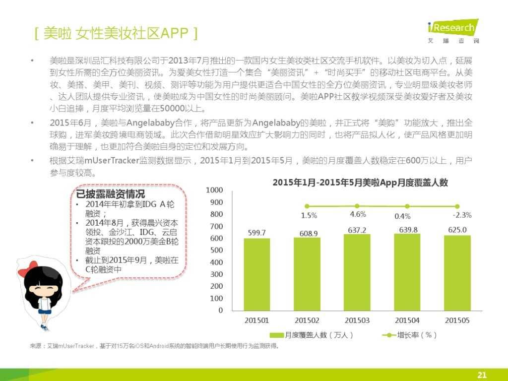 2015年中国女性移动美妆用户白皮书_000021
