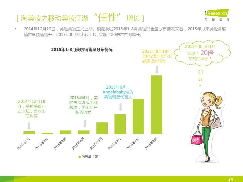 2015年中国女性移动美妆用户白皮书_000024