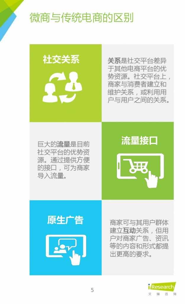 2015年中国微商市场研究报告_000005